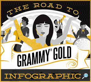 "Welcome to Speed on the Beat's ""Understanding the Grammys."""